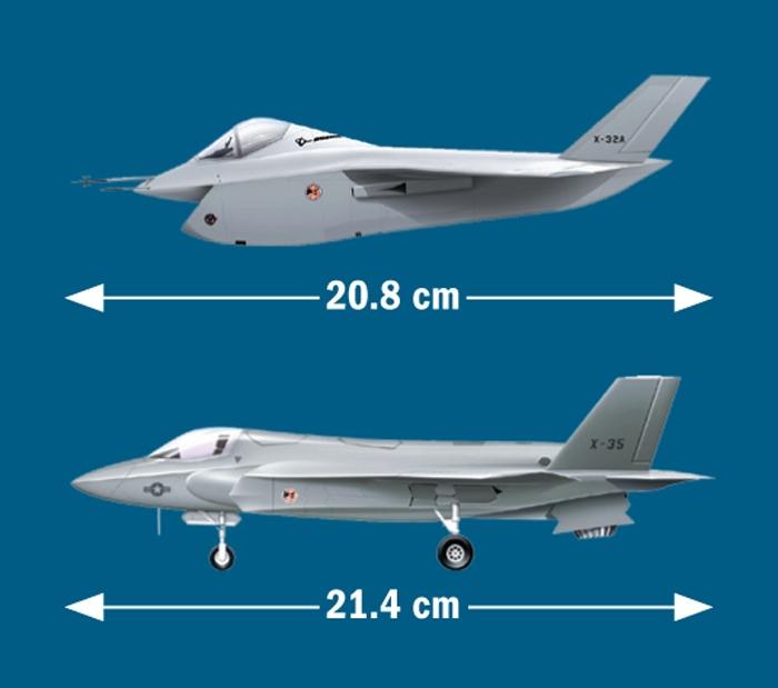 Italeri 1//72 Joint Strike Fighter Program X-32A /& X-35B # 1419